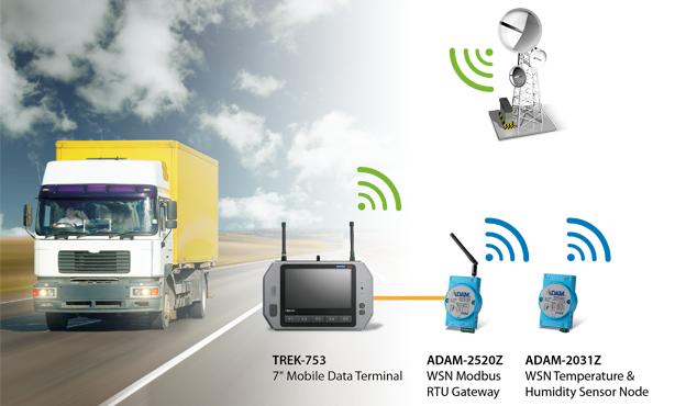advantech-wireless-solution-for-cold-chain