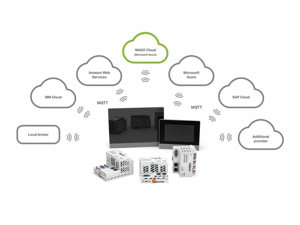 WAGO controller cloud Connectivity