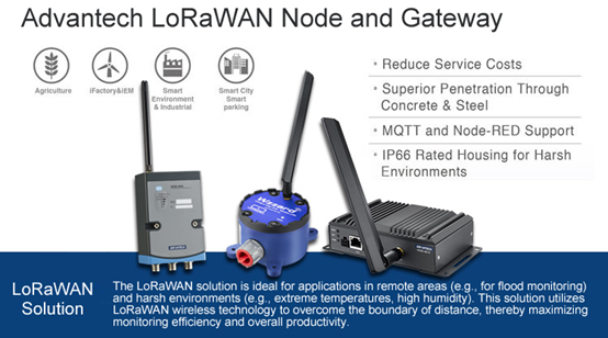 Advantech LoRaWan Node and Gateway
