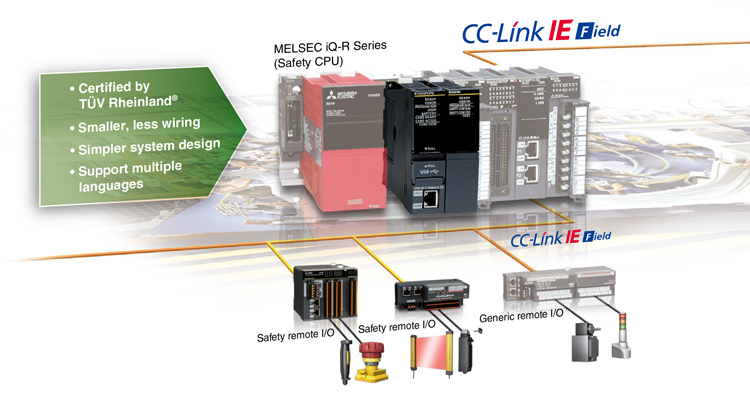 Mitsubishi cc-Link IE Field